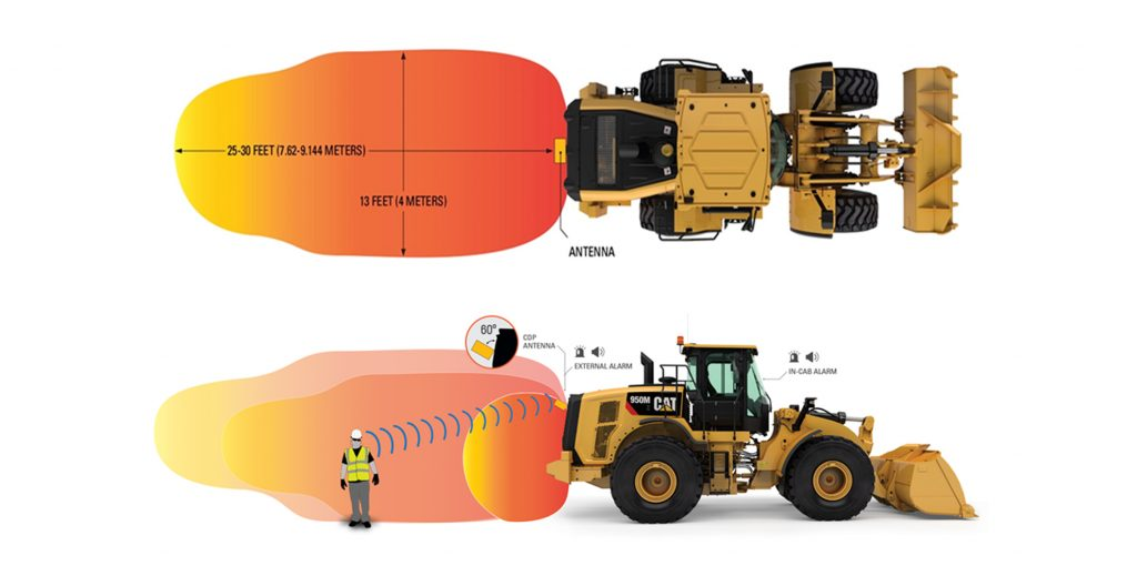 Armour Passive RFID Beam Patterns Antenna Scanner ti detect workers on a jobsite in the danger back up zone of heavy mobile equipment